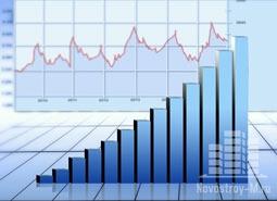 В мае новостроек Петербурга стало больше на 64%